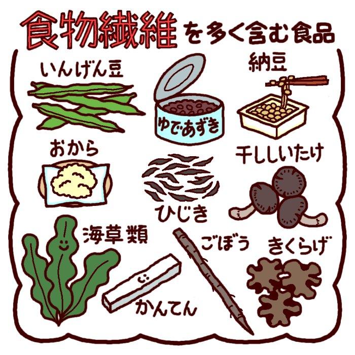 【4品】食物繊維が多い美味しい料理レシピ|【最 …